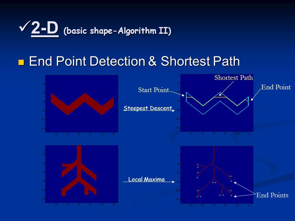 2-D (basic shape-Algorithm II) 2-D (basic shape-Algorithm II) End Point Detection & Shortest Path End Point Detection & Shortest Path Steepest Descent Local Maxima Start Point End Point End Points Shortest Path
