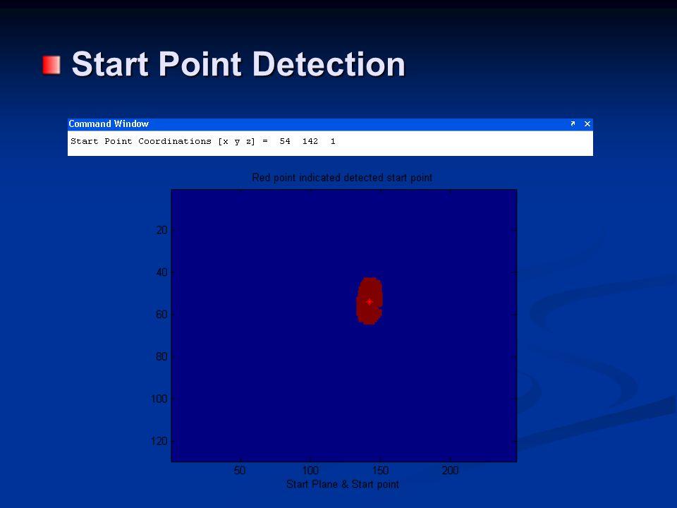 Start Point Detection Start Point Detection