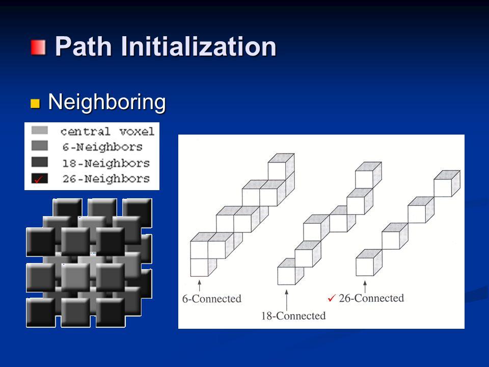Path Initialization Path Initialization Neighboring Neighboring