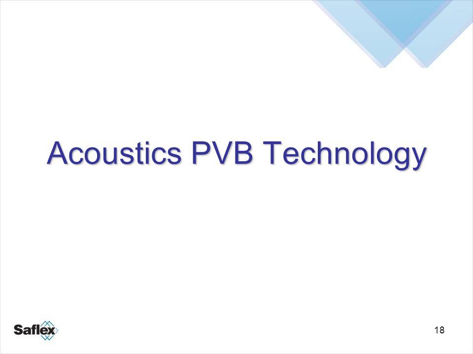 18 Acoustics PVB Technology