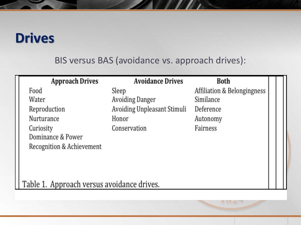 Drives BIS versus BAS (avoidance vs. approach drives):