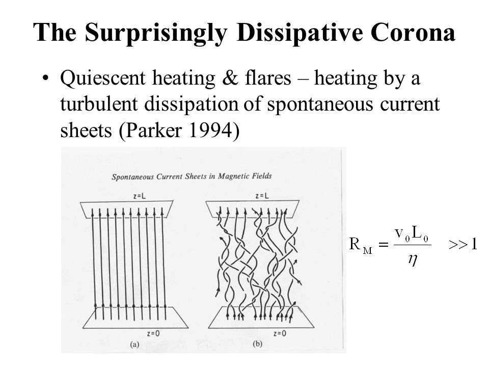 The Surprisingly Dissipative Corona Quiescent heating & flares – heating by a turbulent dissipation of spontaneous current sheets (Parker 1994)