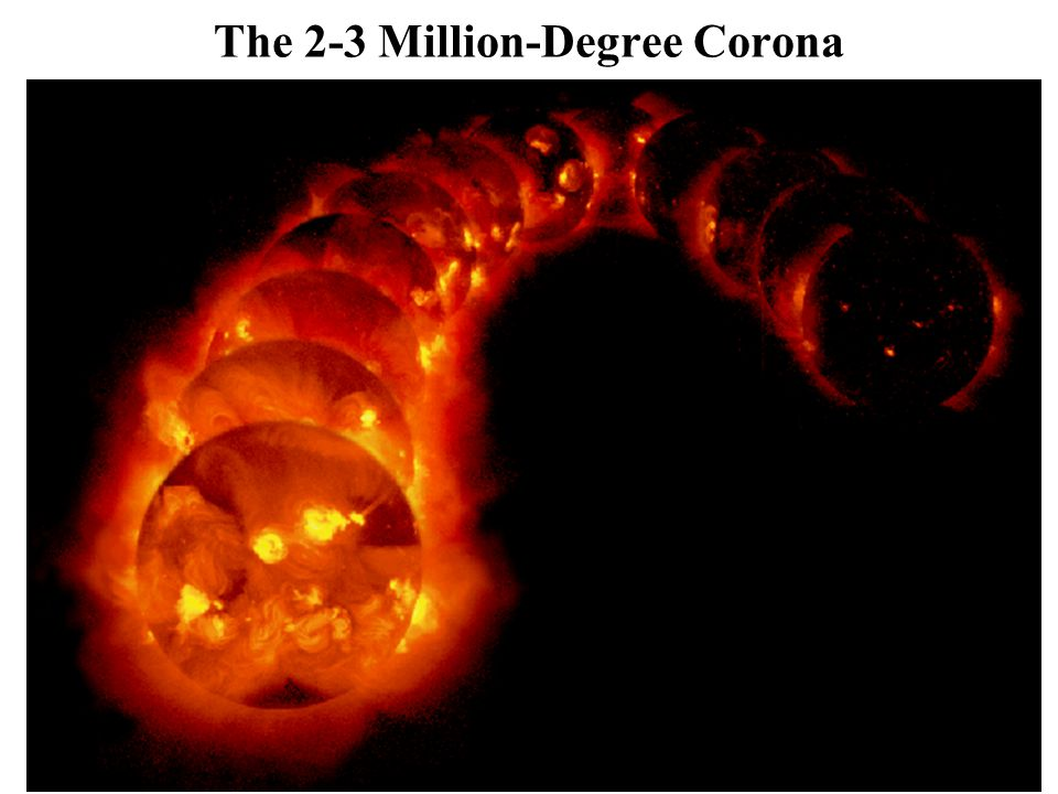 The 2-3 Million-Degree Corona