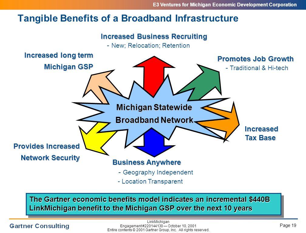 E3 Ventures for Michigan Economic Development Corporation Page 19 LinkMichigan Engagement #220144130 — October 10, 2001 Entire contents © 2001 Gartner Group, Inc.