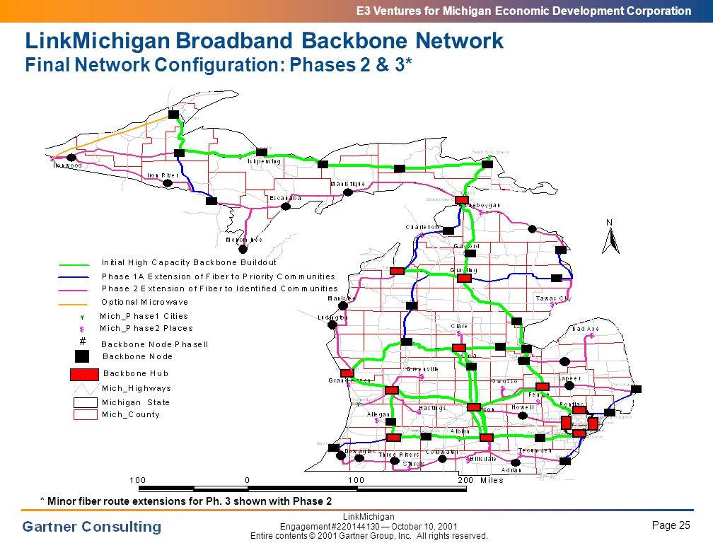 E3 Ventures for Michigan Economic Development Corporation Page 25 LinkMichigan Engagement #220144130 — October 10, 2001 Entire contents © 2001 Gartner Group, Inc.