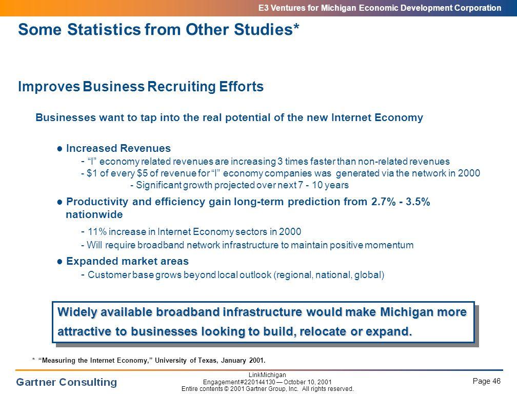 E3 Ventures for Michigan Economic Development Corporation Page 46 LinkMichigan Engagement #220144130 — October 10, 2001 Entire contents © 2001 Gartner Group, Inc.
