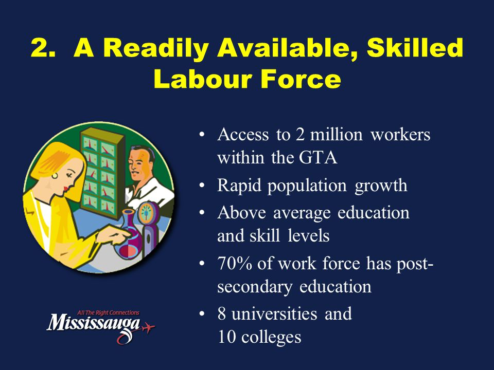 2. A Readily Available, Skilled Labour Force Access to 2 million workers within the GTA Rapid population growth Above average education and skill leve