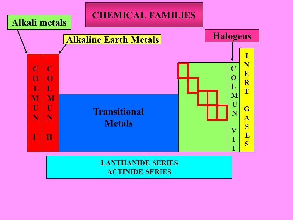 C O L M U N I II Transitional Metals C O L M U N V I N E R T G A S E S LANTHANIDE SERIES ACTINIDE SERIES Alkali metals Alkaline Earth Metals Halogens