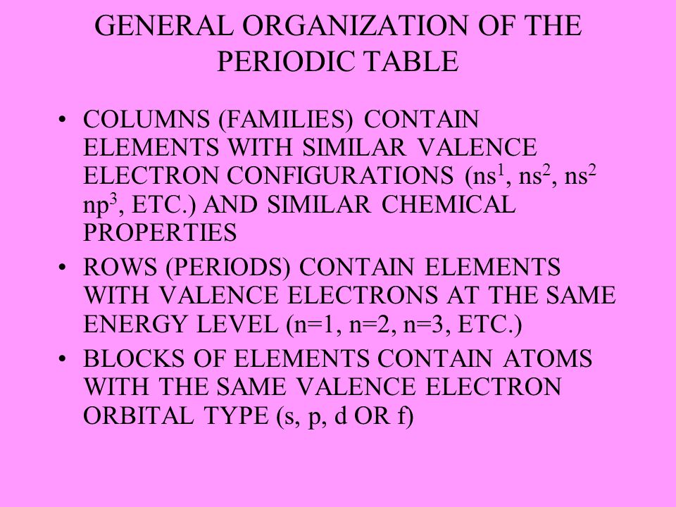 GENERAL ORGANIZATION OF THE PERIODIC TABLE COLUMNS (FAMILIES) CONTAIN ELEMENTS WITH SIMILAR VALENCE ELECTRON CONFIGURATIONS (ns 1, ns 2, ns 2 np 3, ET