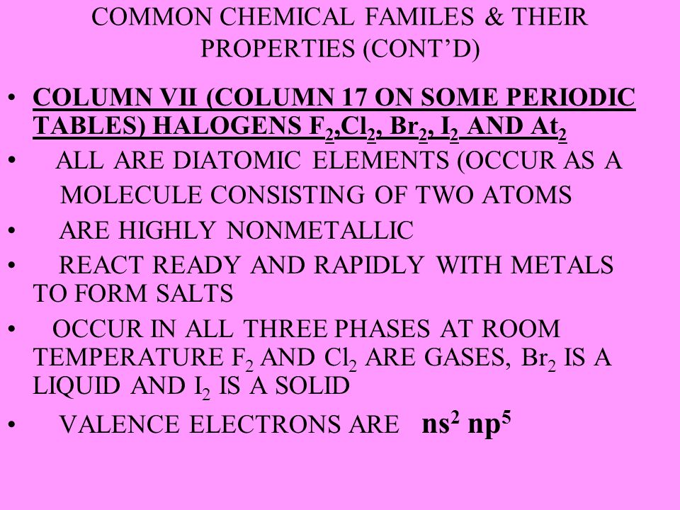 COMMON CHEMICAL FAMILES & THEIR PROPERTIES (CONT'D) COLUMN VII (COLUMN 17 ON SOME PERIODIC TABLES) HALOGENS F 2,Cl 2, Br 2, I 2 AND At 2 ALL ARE DIATO