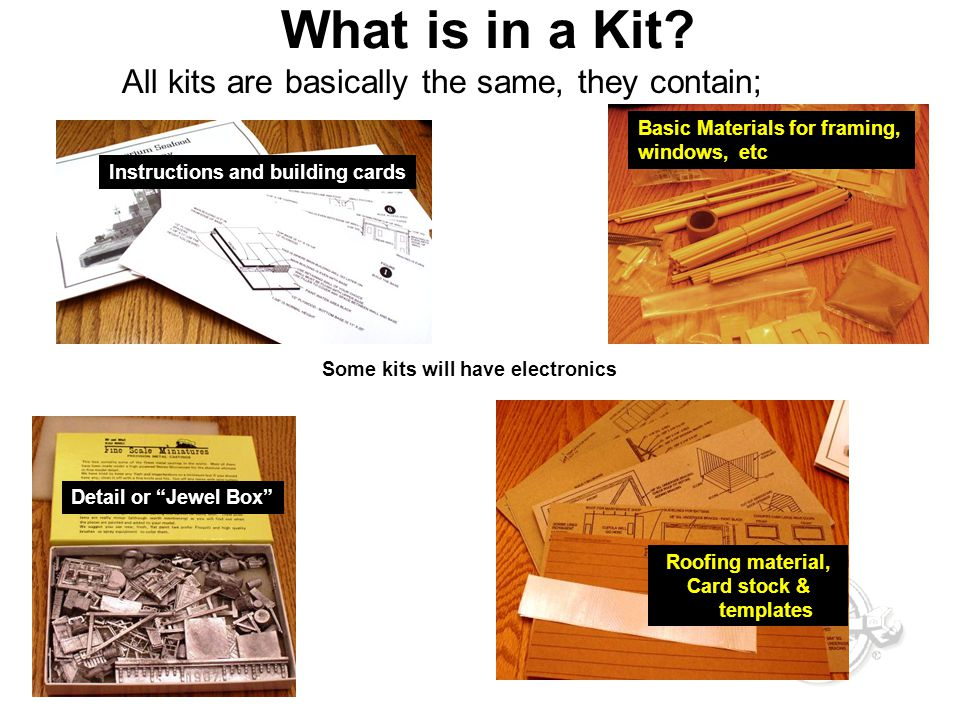What is in a Kit.