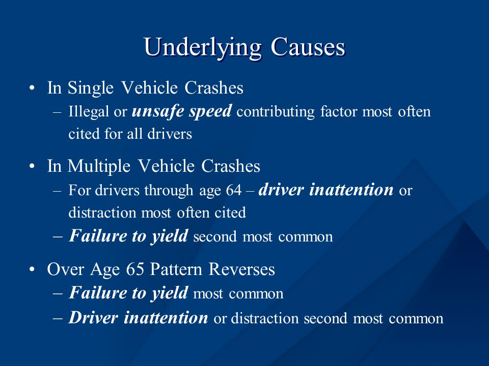 Underlying Causes In Single Vehicle Crashes –Illegal or unsafe speed contributing factor most often cited for all drivers In Multiple Vehicle Crashes –For drivers through age 64 – driver inattention or distraction most often cited –Failure to yield second most common Over Age 65 Pattern Reverses –Failure to yield most common –Driver inattention or distraction second most common