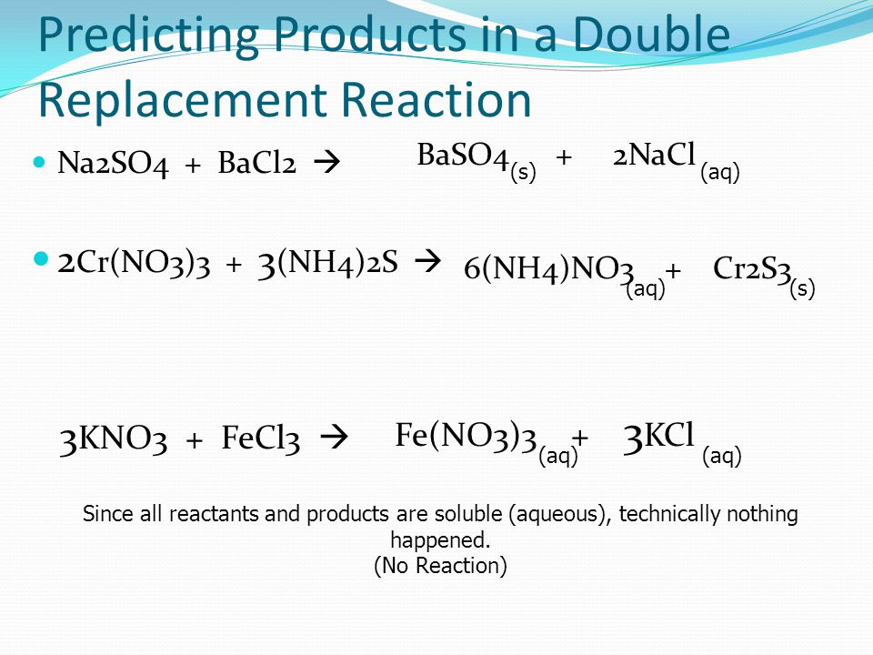 Predicting Products in a Double Replacement Reaction Na2SO4 + BaCl2  2 Cr(NO3)3 + 3 (NH4)2S  BaSO4 + 2NaCl 6(NH4)NO3 + Cr2S3 (s) (aq) (aq) (s) 3 KNO3 + FeCl3  Fe(NO3)3 + 3 KCl (aq) (aq) Since all reactants and products are soluble (aqueous), technically nothing happened.