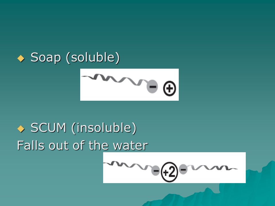  Soap (soluble)  SCUM (insoluble) Falls out of the water