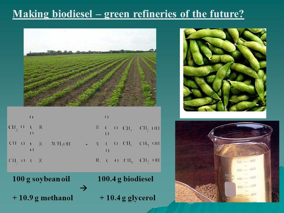 Making biodiesel – green refineries of the future? 100 g soybean oil 100.4 g biodiesel  + 10.9 g methanol + 10.4 g glycerol