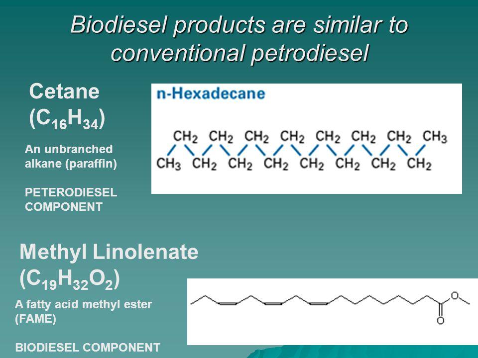 Biodiesel products are similar to conventional petrodiesel Cetane (C 16 H 34 ) Methyl Linolenate (C 19 H 32 O 2 ) A fatty acid methyl ester (FAME) BIO