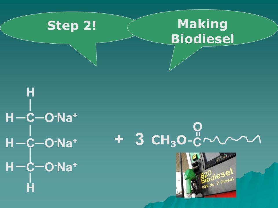 Step 2! CH C O - Na + CH H H H O C + CH 3 O Making Biodiesel O - Na + 3