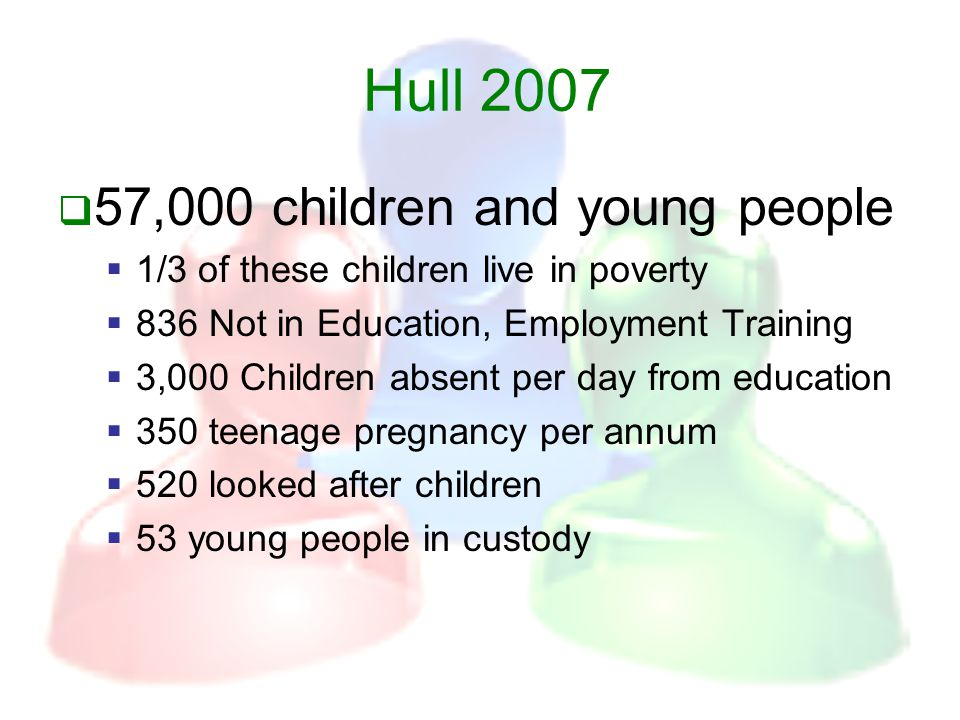 Hull 2007  57,000 children and young people  1/3 of these children live in poverty  836 Not in Education, Employment Training  3,000 Children absent per day from education  350 teenage pregnancy per annum  520 looked after children  53 young people in custody