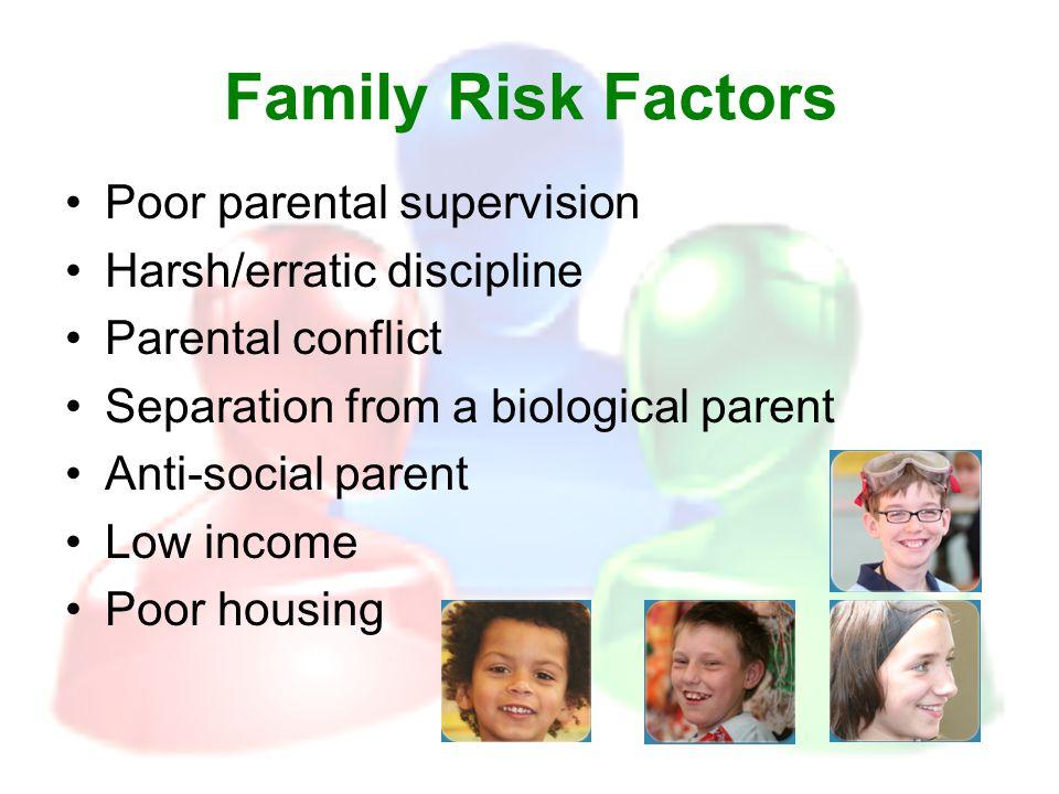 Family Risk Factors Poor parental supervision Harsh/erratic discipline Parental conflict Separation from a biological parent Anti-social parent Low income Poor housing