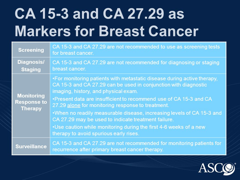 Cea and breast cancer