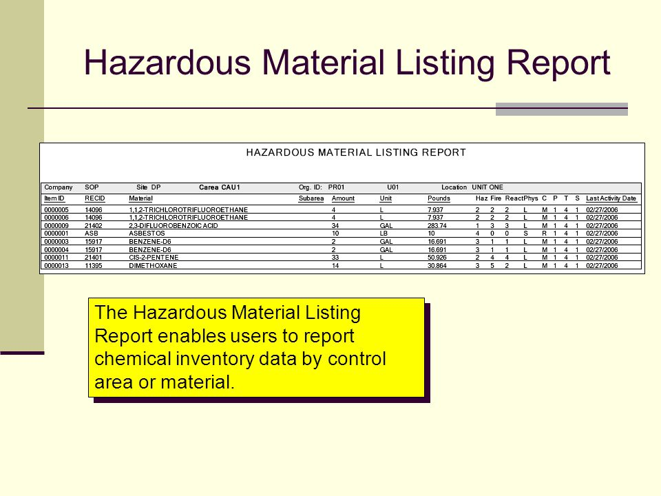 Hazardous Material Listing Report The Hazardous Material Listing Report enables users to report chemical inventory data by control area or material.