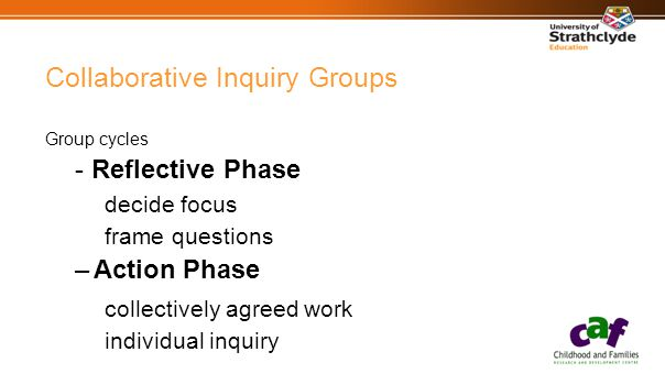 Collaborative Inquiry Groups Group cycles - Reflective Phase decide focus frame questions –Action Phase collectively agreed work individual inquiry