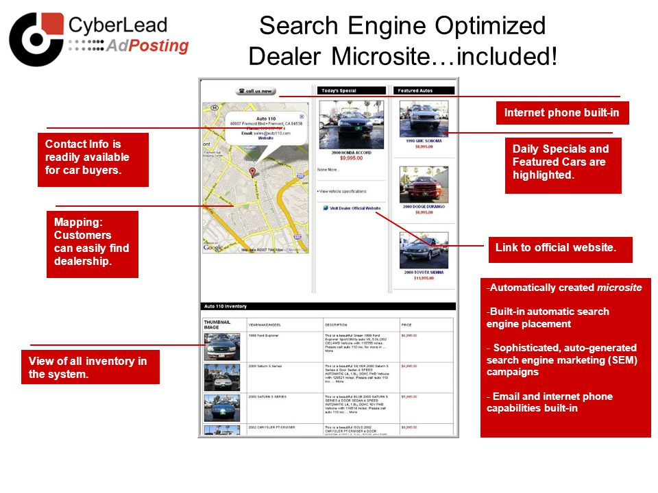 Search Engine Optimized Dealer Microsite…included! Contact Info is readily available for car buyers. Mapping: Customers can easily find dealership. Vi
