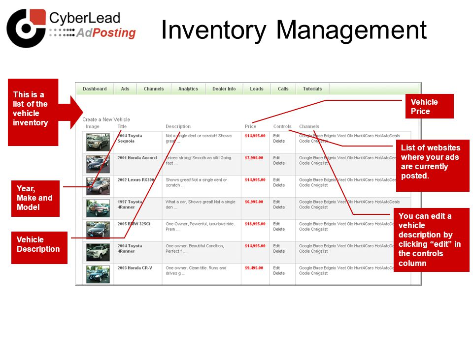 Inventory Management This is a list of the vehicle inventory Year, Make and Model Vehicle Description Vehicle Price List of websites where your ads ar