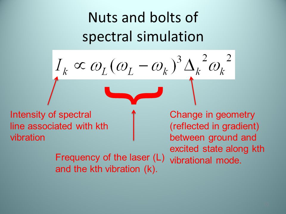 Nuts and bolts of spectral simulation 10 Intensity of spectral line associated with kth vibration Change in geometry (reflected in gradient) between g