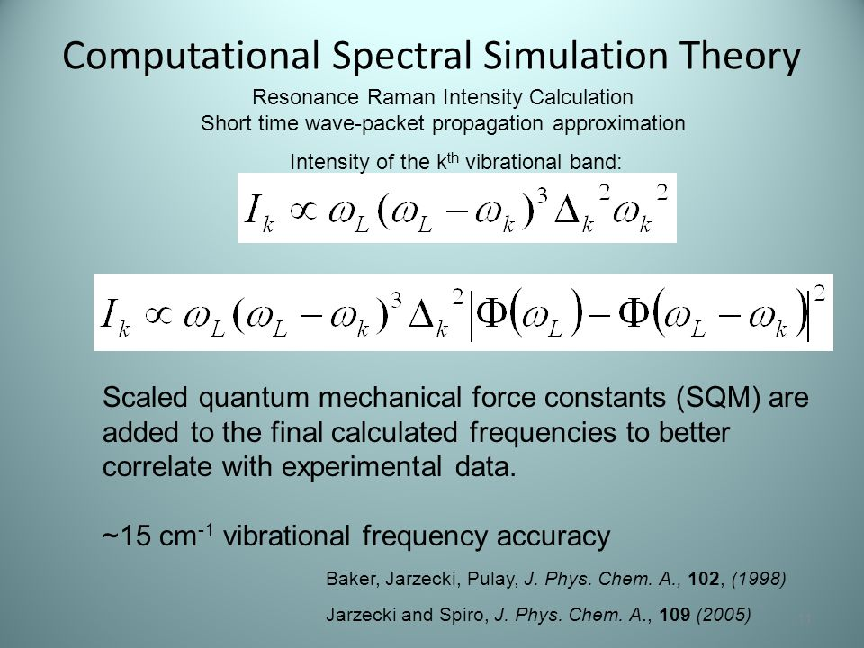Computational Spectral Simulation Theory 11 Jarzecki and Spiro, J. Phys. Chem. A., 109 (2005) Resonance Raman Intensity Calculation Short time wave-pa