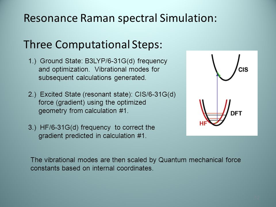 Resonance Raman spectral Simulation: Three Computational Steps: 12 The vibrational modes are then scaled by Quantum mechanical force constants based o
