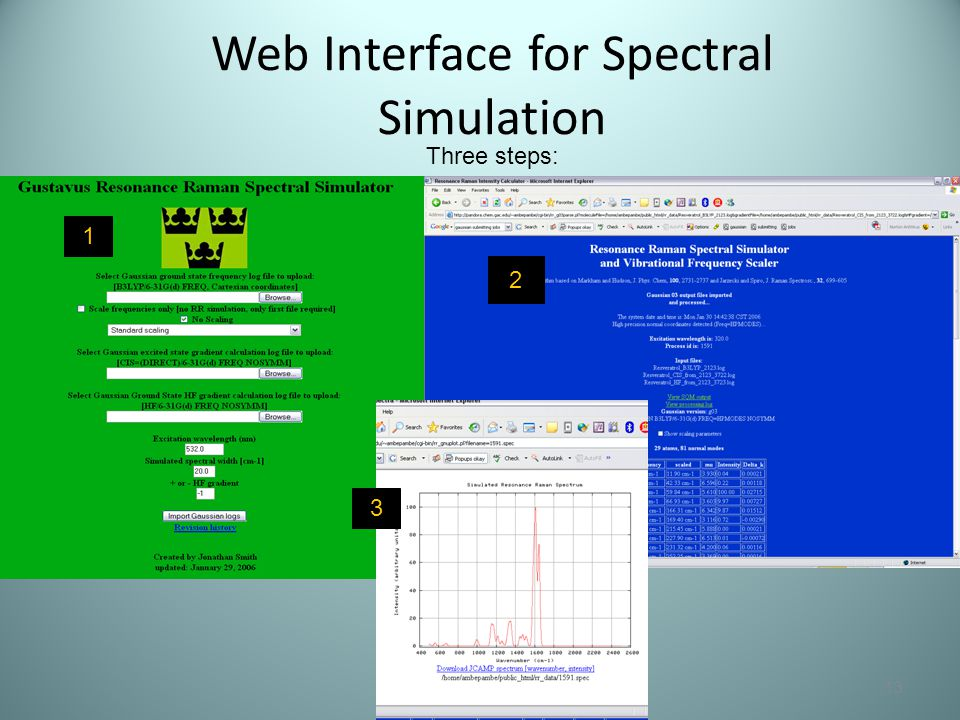 Web Interface for Spectral Simulation 13 3 1 2 Three steps: