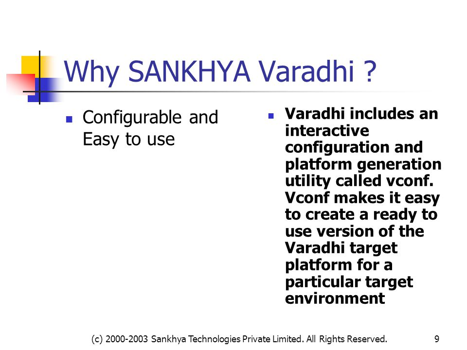 (c) 2000-2003 Sankhya Technologies Private Limited.