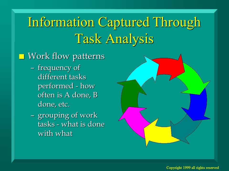 Copyright 1999 all rights reserved Information Captured Through Task Analysis n Work flow patterns –frequency of different tasks performed - how often is A done, B done, etc.