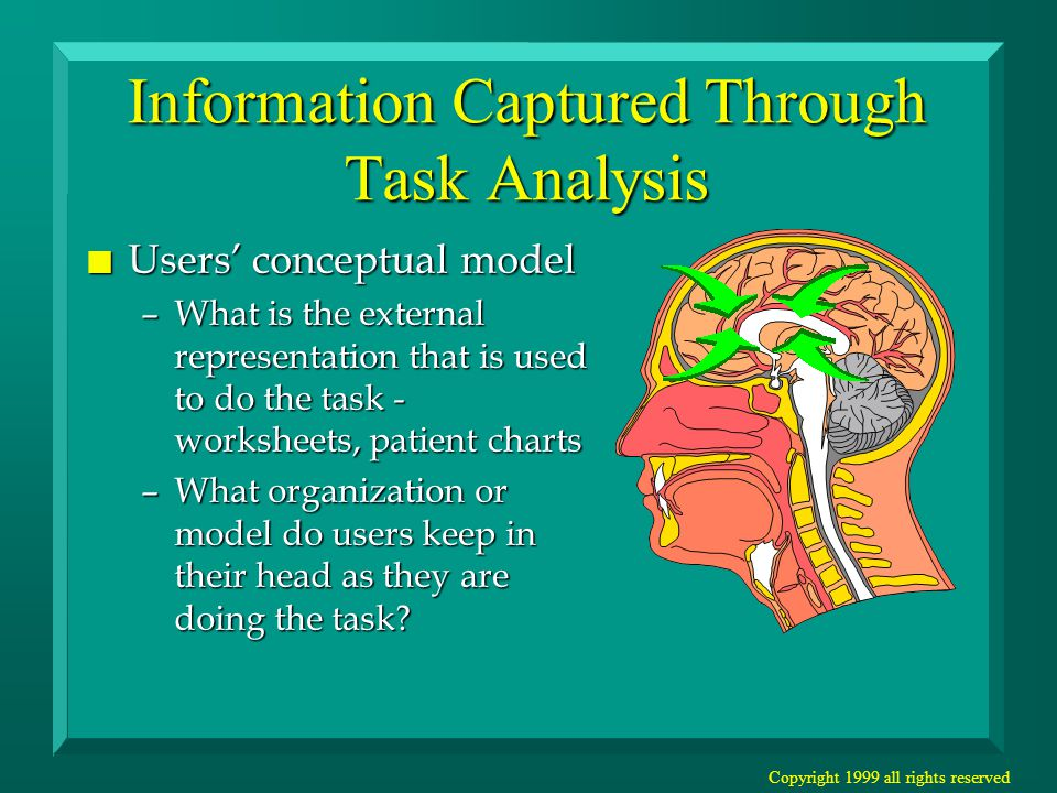 Copyright 1999 all rights reserved Information Captured Through Task Analysis n Users' conceptual model –What is the external representation that is used to do the task - worksheets, patient charts –What organization or model do users keep in their head as they are doing the task