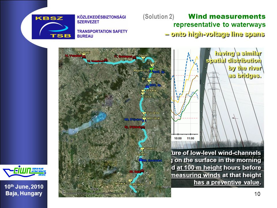 10 (Solution 2) Wind measurements representative to waterways 10 th June, 2010 Baja, Hungary Another feature of low-level wind-channels that gusts arising on the surface in the morning can be measured at 100 m height hours before therefore, measuring winds at that height has a preventive value.