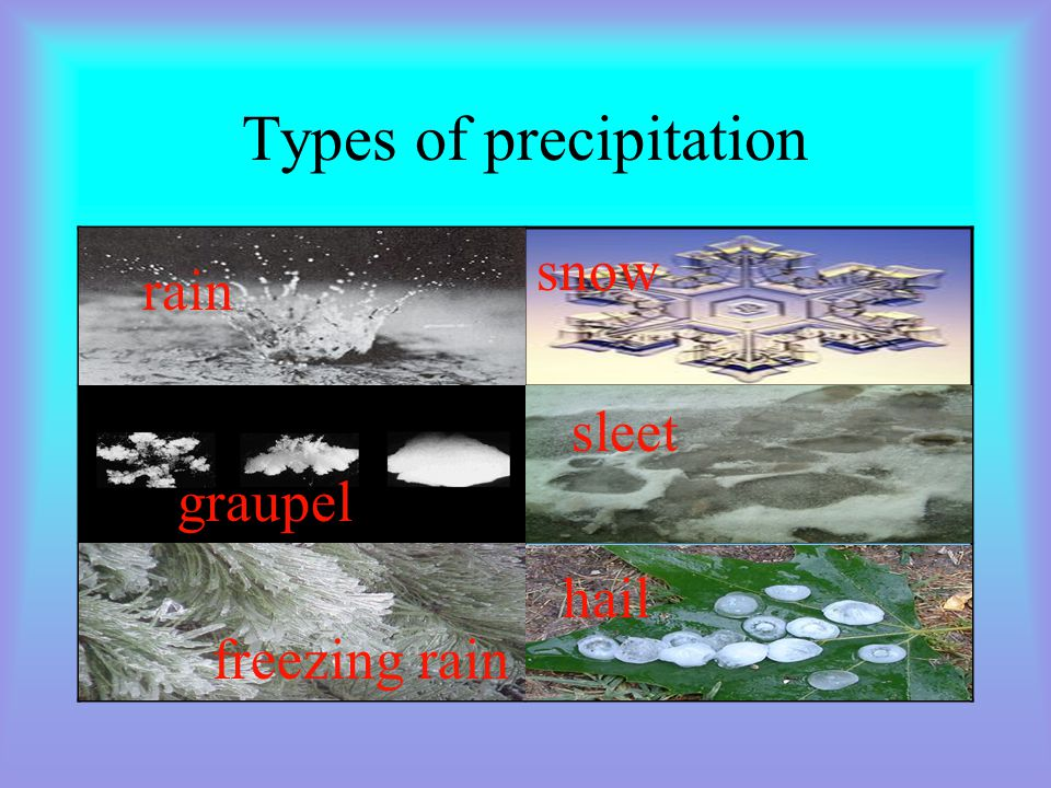 Growth of ice crystals Riming – super-cooled water freezes onto ice crystals Aggregation – Ice crystals join together to form large snow flakes. Happe