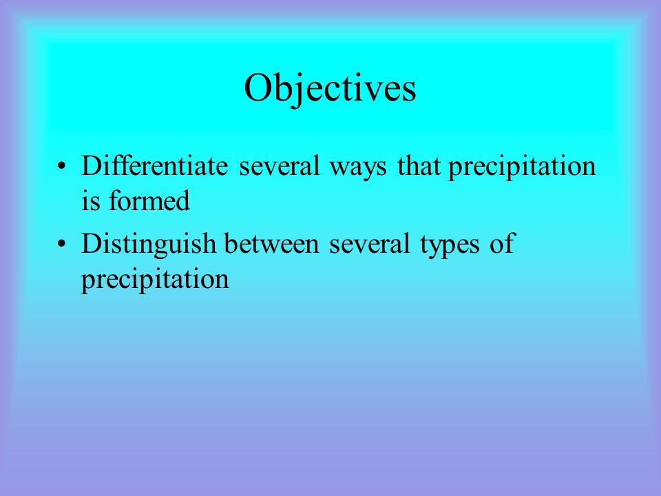Rain Can originate as liquid drops or ice.