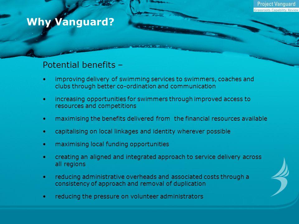 Why Vanguard.