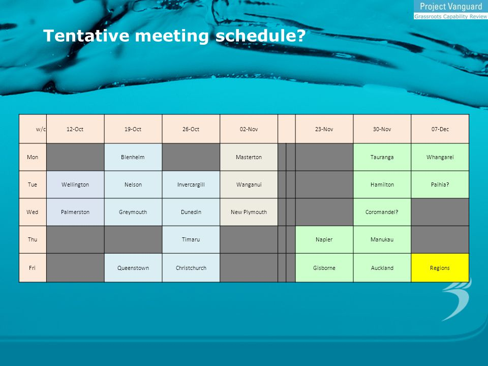 Tentative meeting schedule.