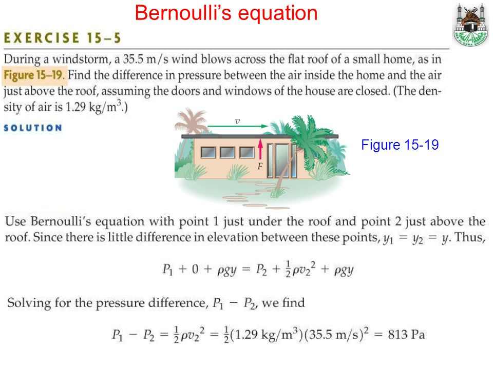 Bernoulli's equation Figure 15-19
