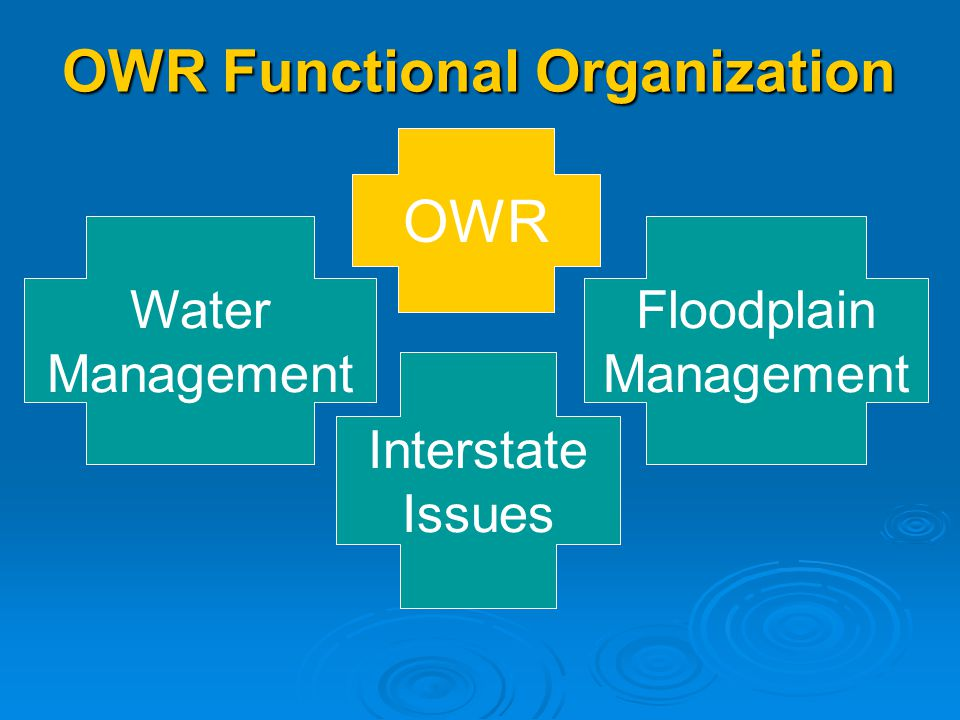 OWR Functional Organization Water Management Interstate Issues Floodplain Management OWR