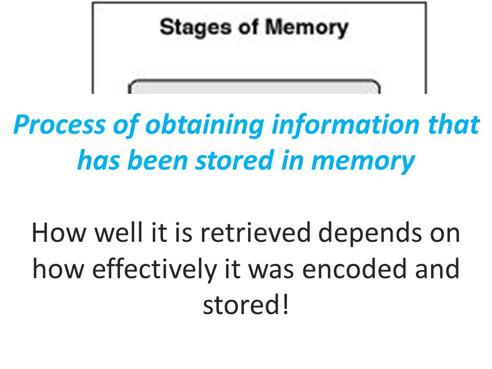 Process of obtaining information that has been stored in memory How well it is retrieved depends on how effectively it was encoded and stored!