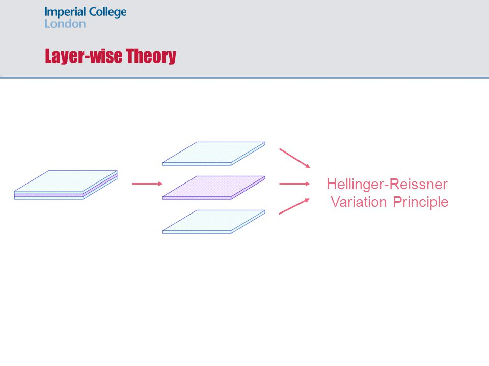 Layer-wise Theory Hellinger-Reissner Variation Principle