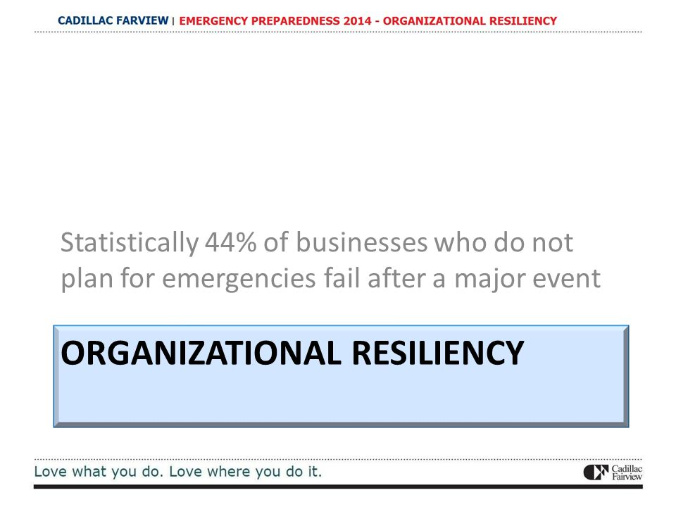 ORGANIZATIONAL RESILIENCY Statistically 44% of businesses who do not plan for emergencies fail after a major event