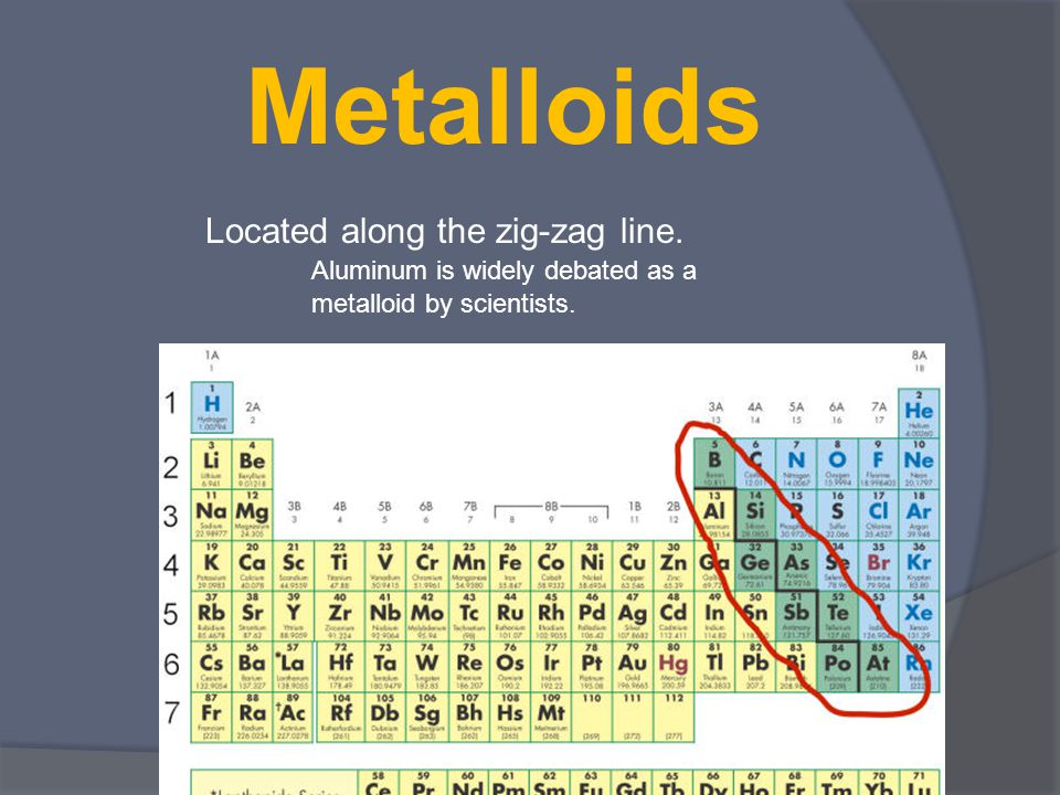 Metalloids Located along the zig-zag line. Aluminum is widely debated as a metalloid by scientists.