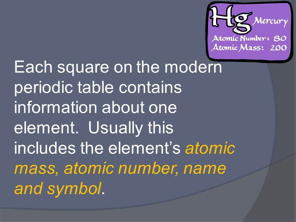 Each square on the modern periodic table contains information about one element. Usually this includes the element's atomic mass, atomic number, name