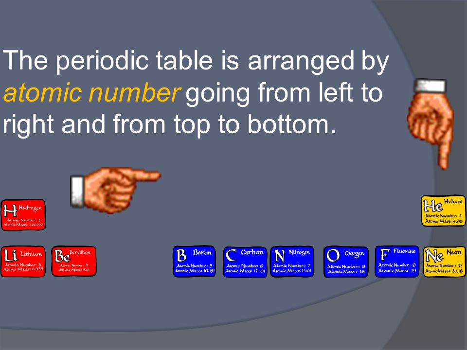 The periodic table is arranged by atomic number going from left to right and from top to bottom.
