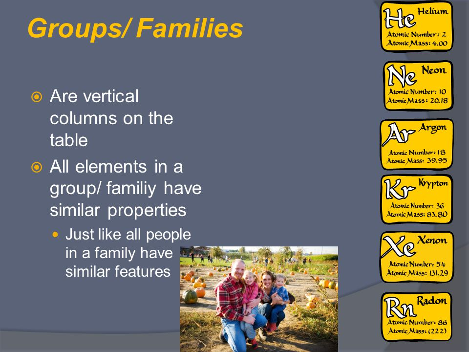 Groups/ Families  Are vertical columns on the table  All elements in a group/ familiy have similar properties Just like all people in a family have