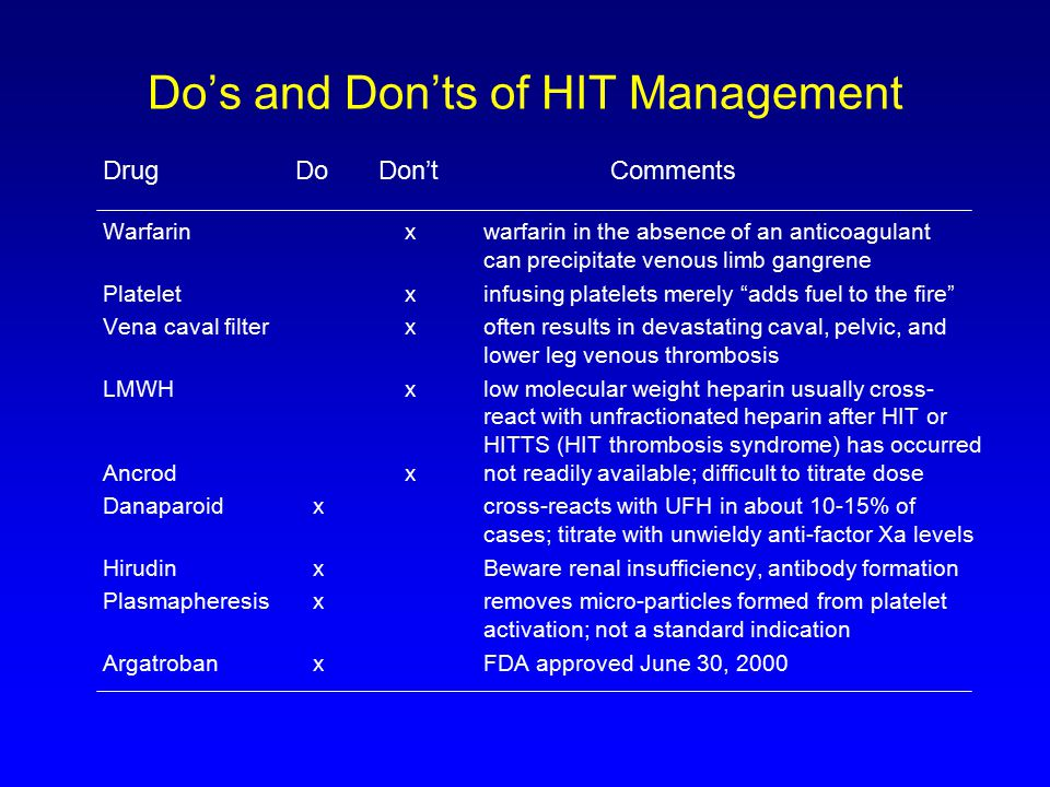 Do's and Don'ts of HIT Management Drug DoDon't Comments Warfarin xwarfarin in the absence of an anticoagulant can precipitate venous limb gangrene Platelet xinfusing platelets merely adds fuel to the fire Vena caval filter xoften results in devastating caval, pelvic, and lower leg venous thrombosis LMWH xlow molecular weight heparin usually cross- react with unfractionated heparin after HIT or HITTS (HIT thrombosis syndrome) has occurred Ancrod xnot readily available; difficult to titrate dose Danaparoid xcross-reacts with UFH in about 10-15% of cases; titrate with unwieldy anti-factor Xa levels Hirudin xBeware renal insufficiency, antibody formation Plasmapheresis xremoves micro-particles formed from platelet activation; not a standard indication Argatroban xFDA approved June 30, 2000